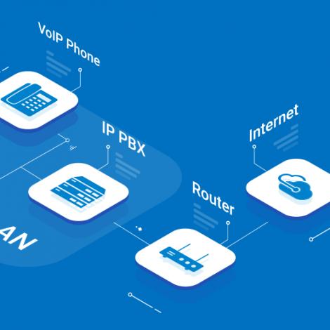 VoIP dựa trên kết nối internet hiện có của bạn.