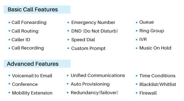 danh sách các tính năng VoIP phải có
